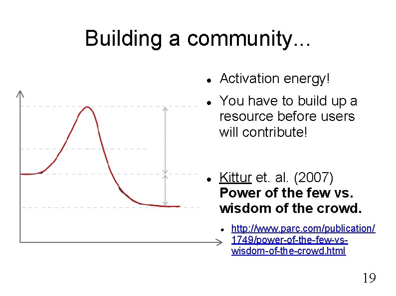 Building a community. . . Activation energy! You have to build up a resource