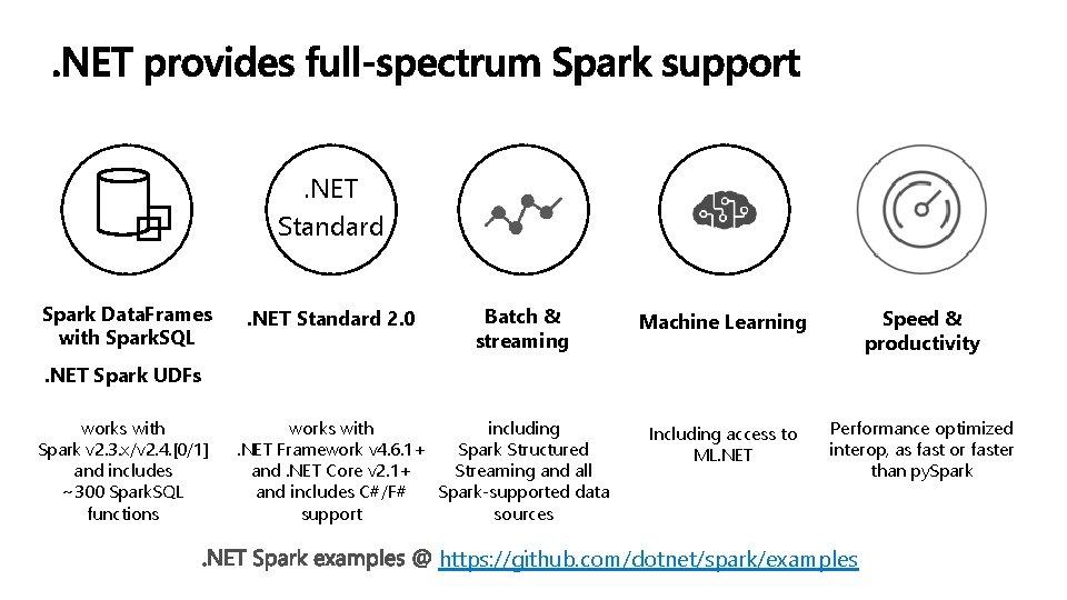 . NET Standard Spark Data. Frames with Spark. SQL . NET Standard 2. 0