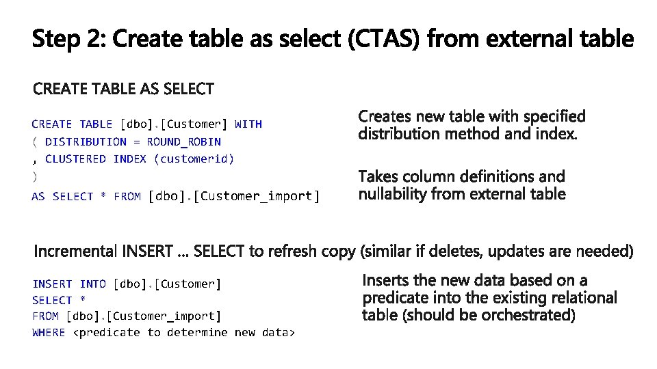 CREATE TABLE [dbo]. [Customer] WITH ( DISTRIBUTION = ROUND_ROBIN , CLUSTERED INDEX (customerid) )