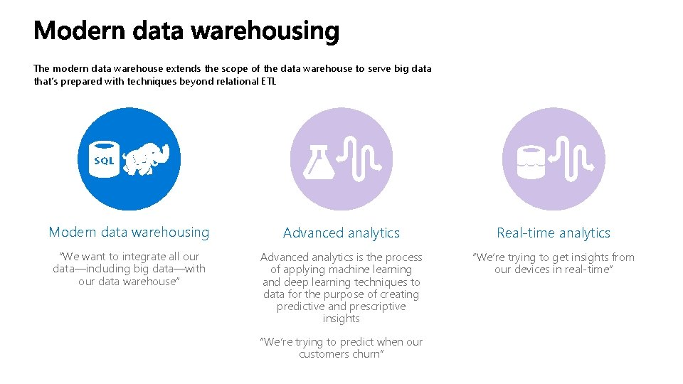 The modern data warehouse extends the scope of the data warehouse to serve big