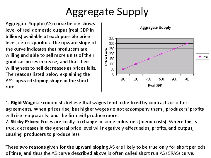 Aggregate Supply (AS) curve below shows level of real domestic output (real GDP in