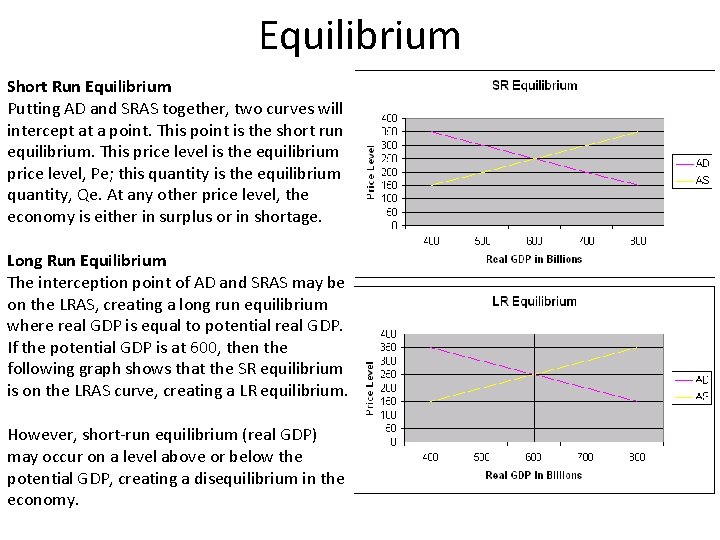Equilibrium Short Run Equilibrium Putting AD and SRAS together, two curves will intercept at