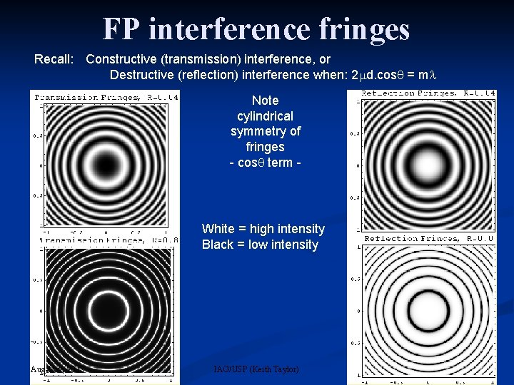 FP interference fringes Recall: Constructive (transmission) interference, or Destructive (reflection) interference when: 2 d.