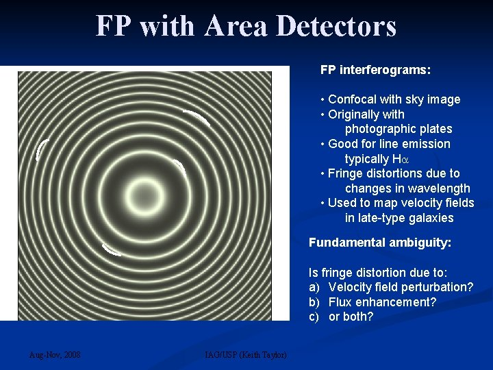 FP with Area Detectors FP interferograms: • Confocal with sky image • Originally with