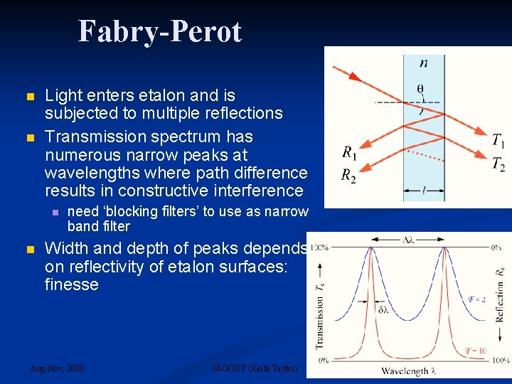 Fabry-Perot Light enters etalon and is subjected to multiple reflections Transmission spectrum has numerous
