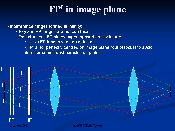 FPI in image plane • Interference fringes formed at infinity: • Sky and FP
