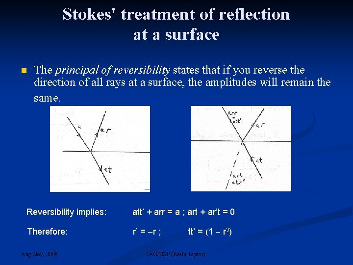 Stokes' treatment of reflection at a surface The principal of reversibility states that if