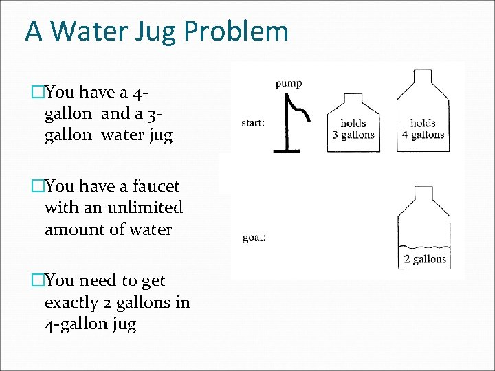 A Water Jug Problem �You have a 4 gallon and a 3 gallon water