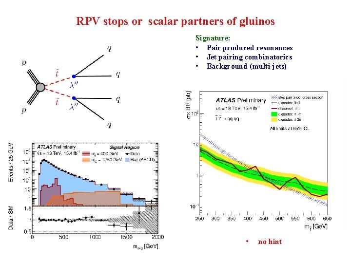 RPV stops or scalar partners of gluinos Signature: • Pair produced resonances • Jet