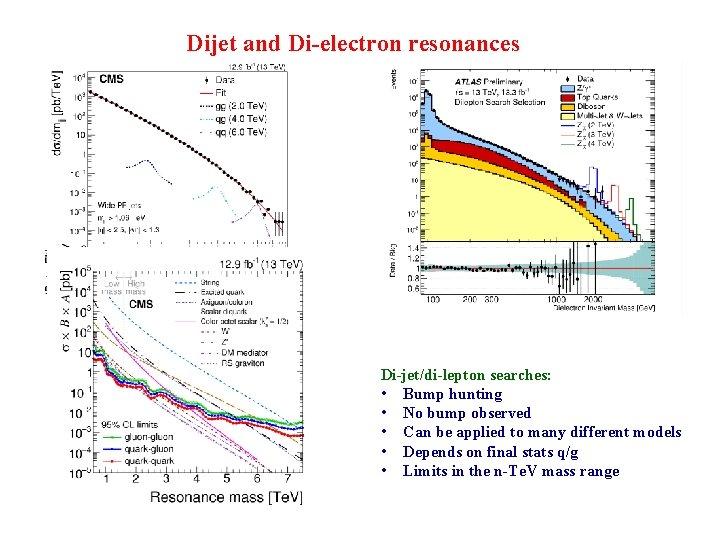 Dijet and Di-electron resonances Di-jet/di-lepton searches: • Bump hunting • No bump observed •
