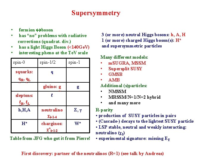 "Supersymmetry • • fermion boson has ""no"" problems with radiative corrections (quadrat. div. )"