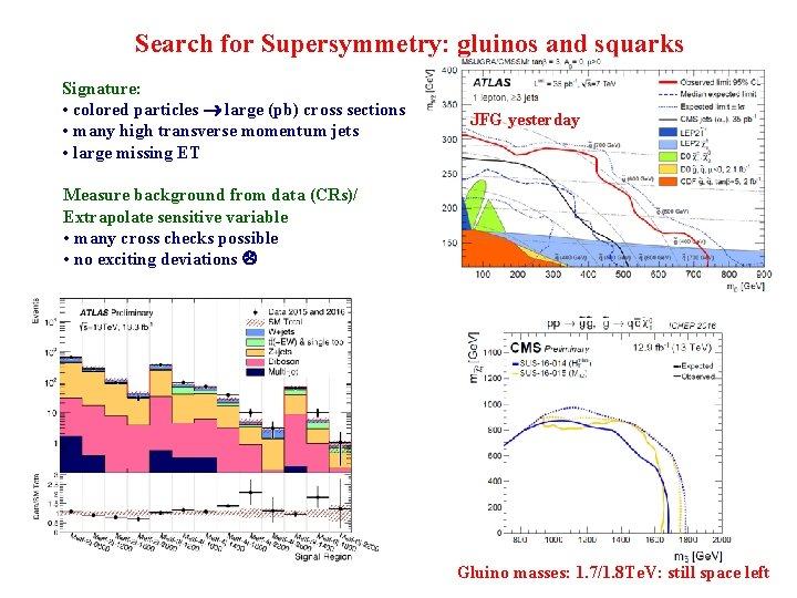 Search for Supersymmetry: gluinos and squarks Signature: • colored particles large (pb) cross sections