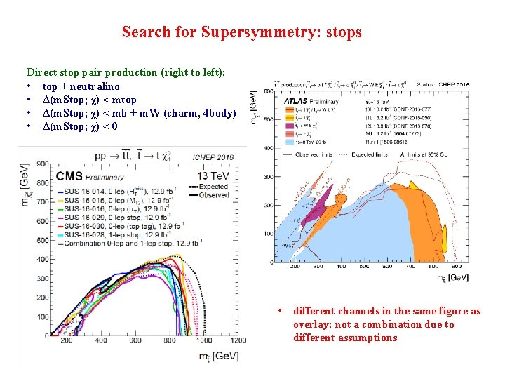 Search for Supersymmetry: stops Direct stop pair production (right to left): • top +