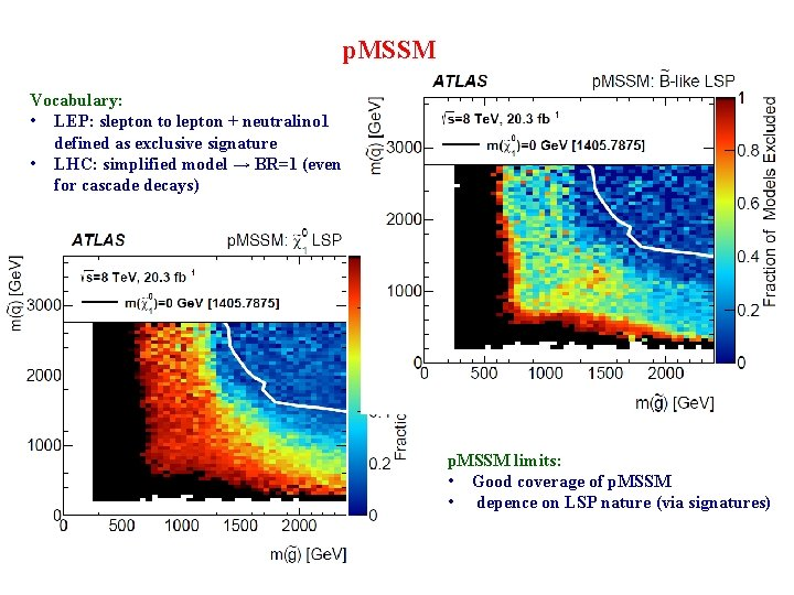 p. MSSM Vocabulary: • LEP: slepton to lepton + neutralino 1 defined as exclusive