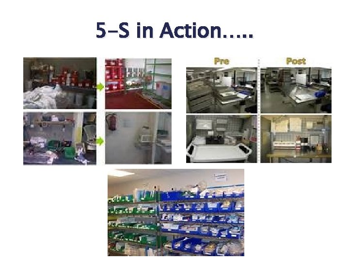 5 -S in Action…. .