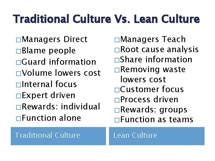 Traditional Culture Vs. Lean Culture � Managers Direct � Blame people � Guard information