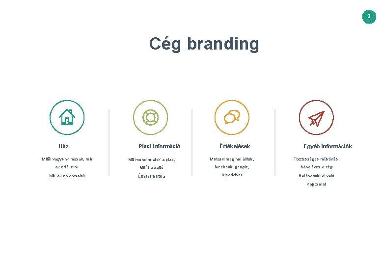 3 Cég branding Ház Értékelések Piaci információ Egyéb információk Mitől vagyunk másak, mik Mit