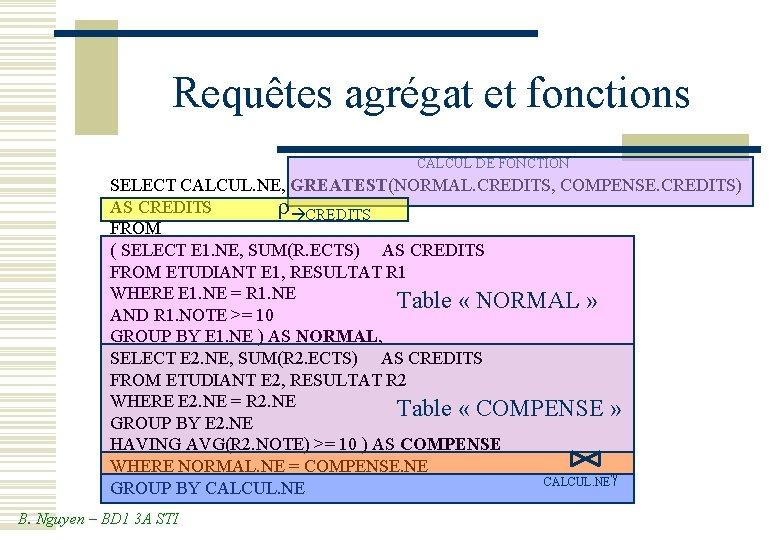 Requêtes agrégat et fonctions CALCUL DE FONCTION SELECT CALCUL. NE, GREATEST(NORMAL. CREDITS, COMPENSE. CREDITS)