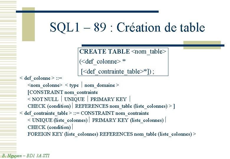 SQL 1 – 89 : Création de table CREATE TABLE <nom_table> (<def_colonne> * [<def_contrainte_table>*])