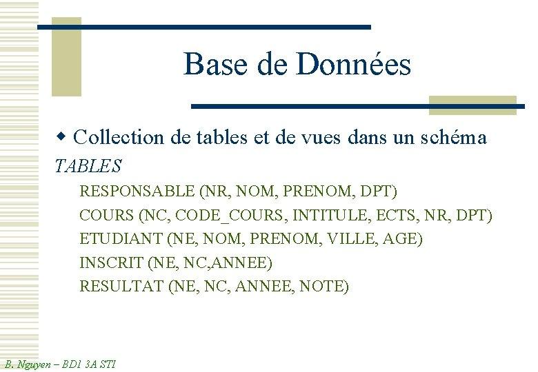Base de Données w Collection de tables et de vues dans un schéma TABLES