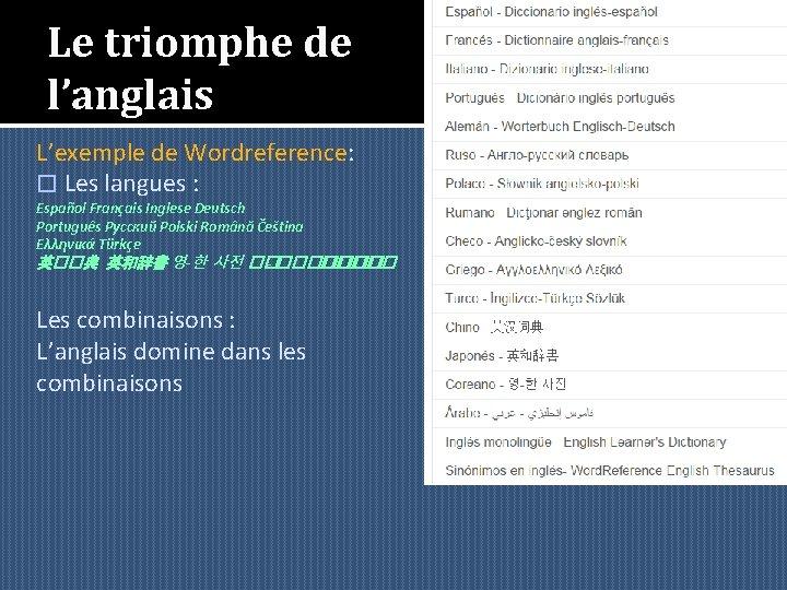 Le triomphe de l'anglais L'exemple de Wordreference: � Les langues : Español Français Inglese