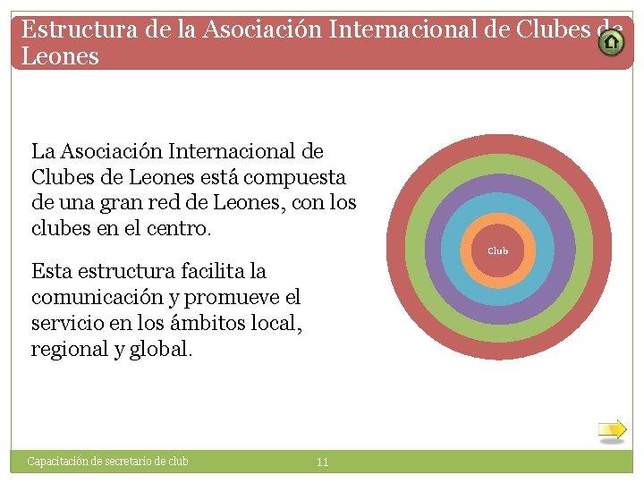 Estructura de la Asociación Internacional de Clubes de Leones La Asociación Internacional de Clubes
