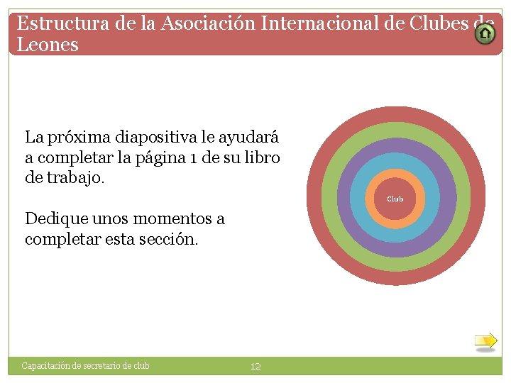 Estructura de la Asociación Internacional de Clubes de Leones La próxima diapositiva le ayudará