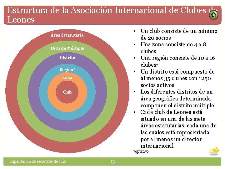 Estructura de la Asociación Internacional de Clubes de Leones • Un club consiste de