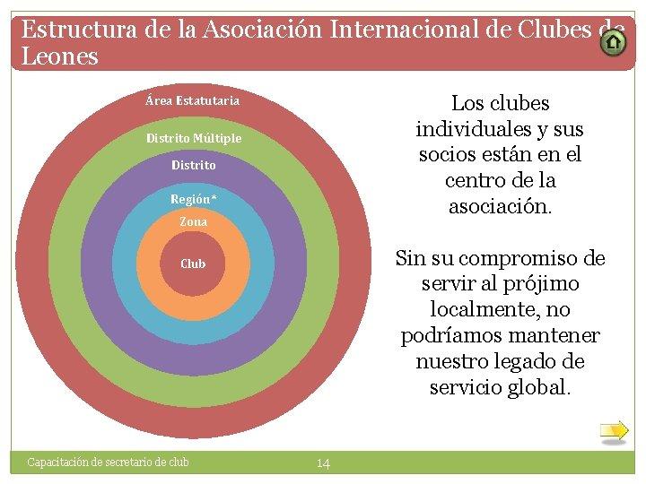 Estructura de la Asociación Internacional de Clubes de Leones Los clubes individuales y sus