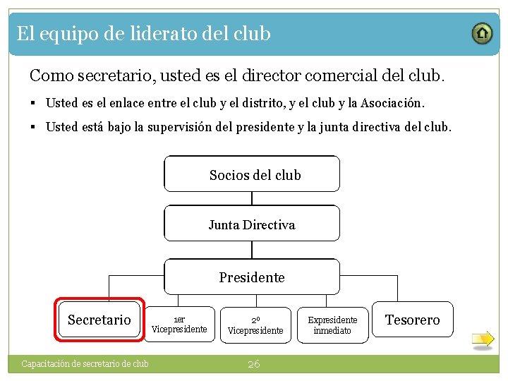 El equipo de liderato del club Como secretario, usted es el director comercial del