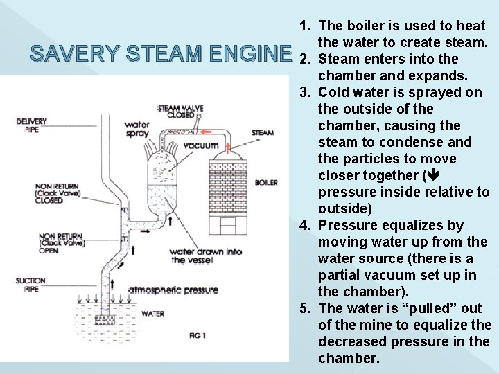SAVERY STEAM ENGINE 1. The boiler is used to heat the water to create