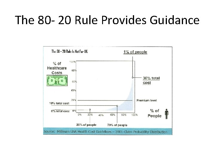 The 80 - 20 Rule Provides Guidance
