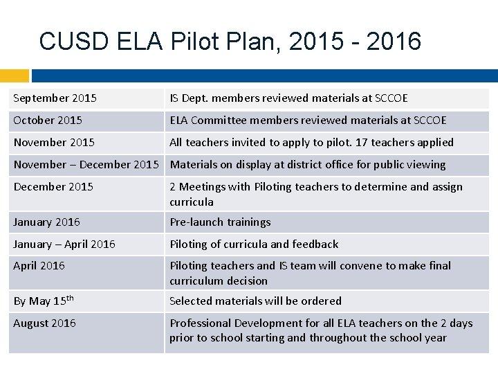 CUSD ELA Pilot Plan, 2015 - 2016 September 2015 IS Dept. members reviewed materials
