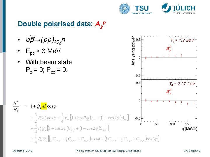 Double polarised data: Ayp →→ • dp→(pp)1 S 0 n Td = 1. 2