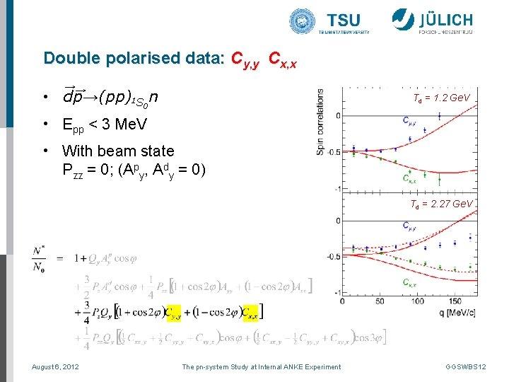 Double polarised data: Cy, y Cx, x →→ • dp→(pp)1 S 0 n Td