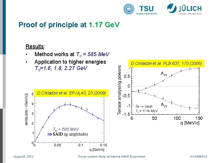 Proof of principle at 1. 17 Ge. V Results: • Method works at Tn