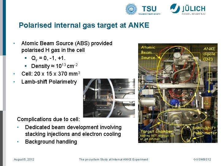 Polarised internal gas target at ANKE • • • Atomic Beam Source (ABS) provided