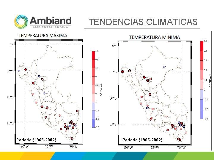 TENDENCIAS CLIMATICAS Periodo (1965 -2002)
