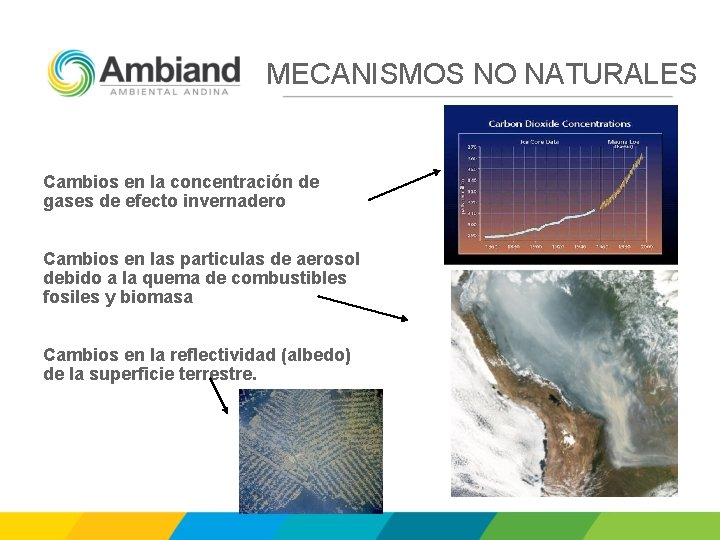MECANISMOS NO NATURALES Cambios en la concentración de gases de efecto invernadero Cambios en