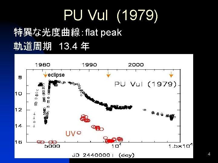 PU Vul (1979) 特異な光度曲線:flat peak 軌道周期 13. 4 年 eclipse UV 4