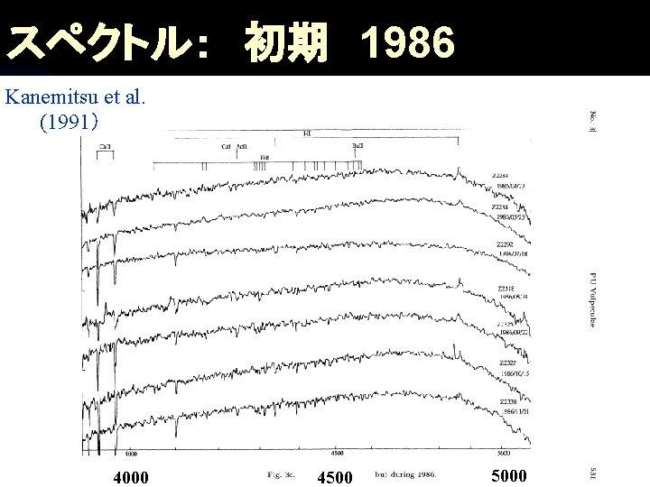 スペクトル: 初期 1986 Kanemitsu et al. (1991) 4000 4500 5000 6