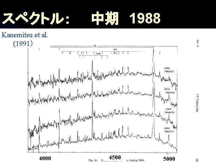 スペクトル:  中期 1988 Kanemitsu et al. (1991) 4000 4500 7 5000