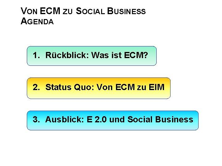 VON ECM ZU SOCIAL BUSINESS AGENDA 1. Rückblick: Was ist ECM? 2. Status Quo: