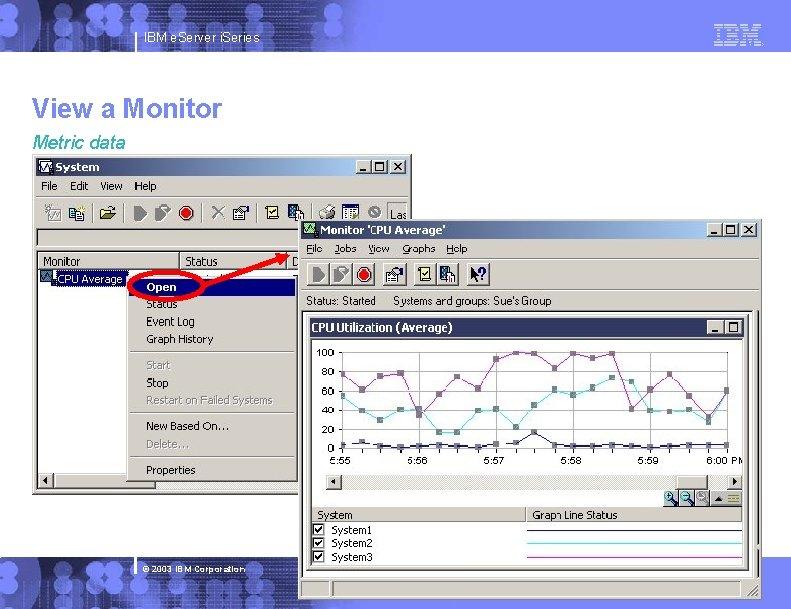 IBM e. Server i. Series View a Monitor Metric data © 2003 IBM Corporation