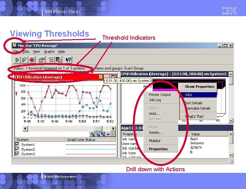 IBM e. Server i. Series Viewing Thresholds Threshold Indicators Drill down with Actions ©