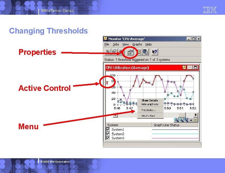 IBM e. Server i. Series Changing Thresholds Properties Active Control Menu © 2003 IBM