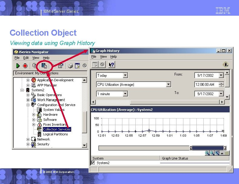 IBM e. Server i. Series Collection Object Viewing data using Graph History © 2003