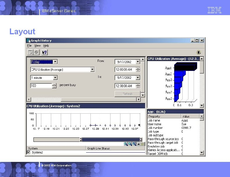 IBM e. Server i. Series Layout © 2003 IBM Corporation