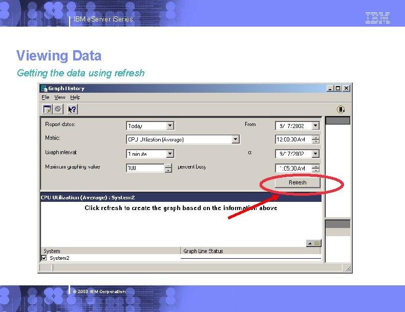 IBM e. Server i. Series Viewing Data Getting the data using refresh © 2003