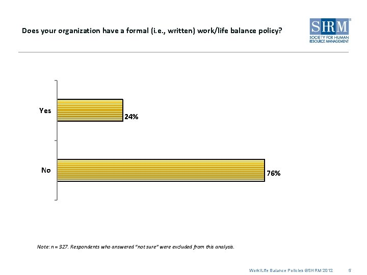 Does your organization have a formal (i. e. , written) work/life balance policy? Yes